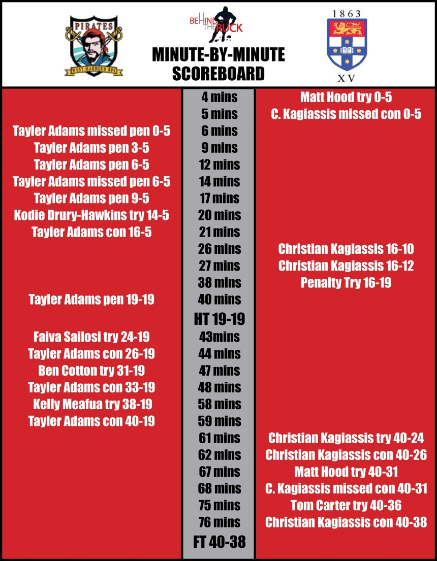 Rd 8_Wests v Uni Scoreboard_2017