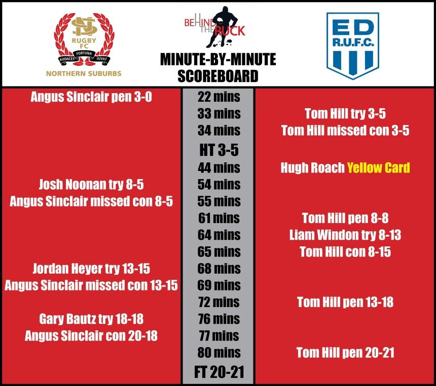 Rd 9_Norths v Woodies Scoreboard_2017