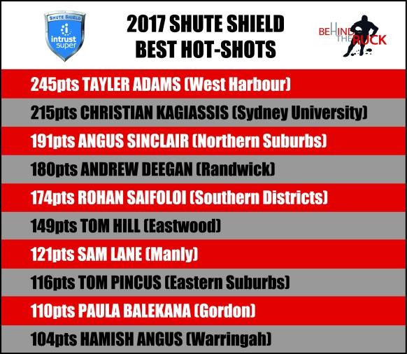 2017 Hot Shots