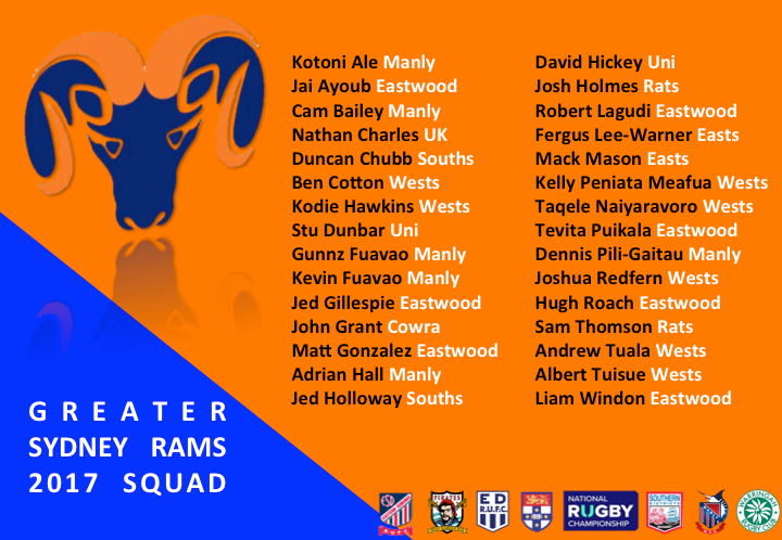 Greater Sydney Rams squad