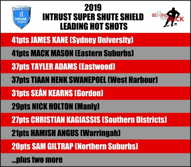 2019 Hot Shots