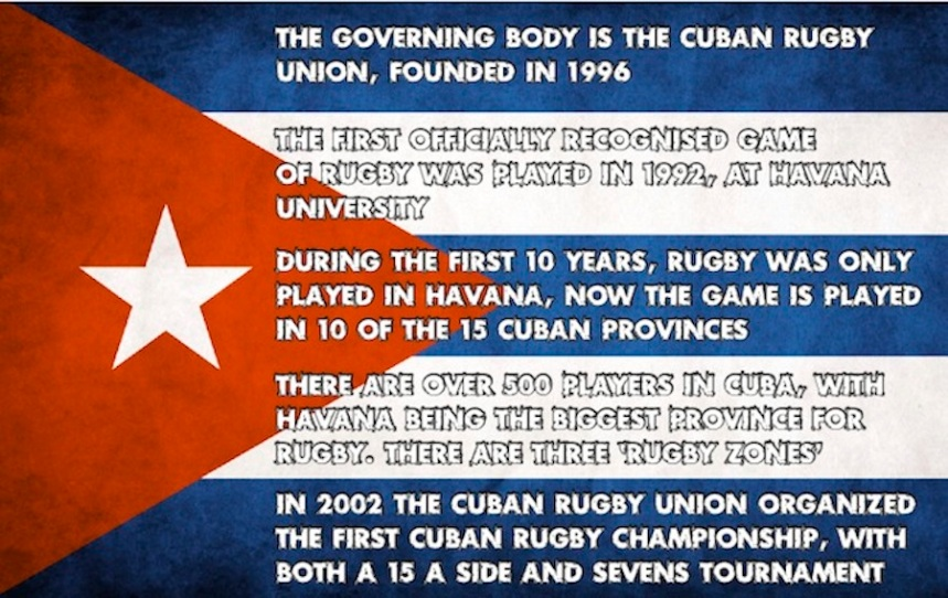 Cuban Rugby Facts