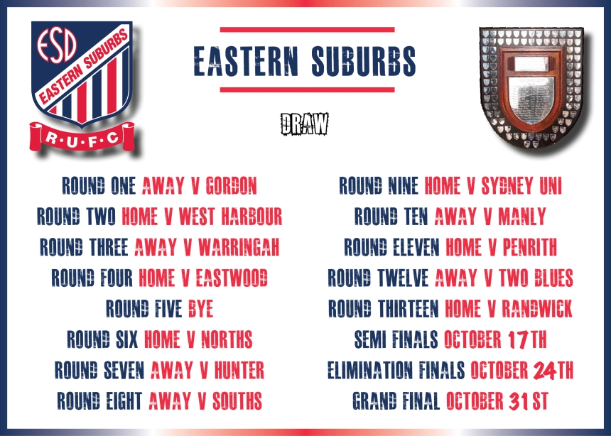 Easts Draw