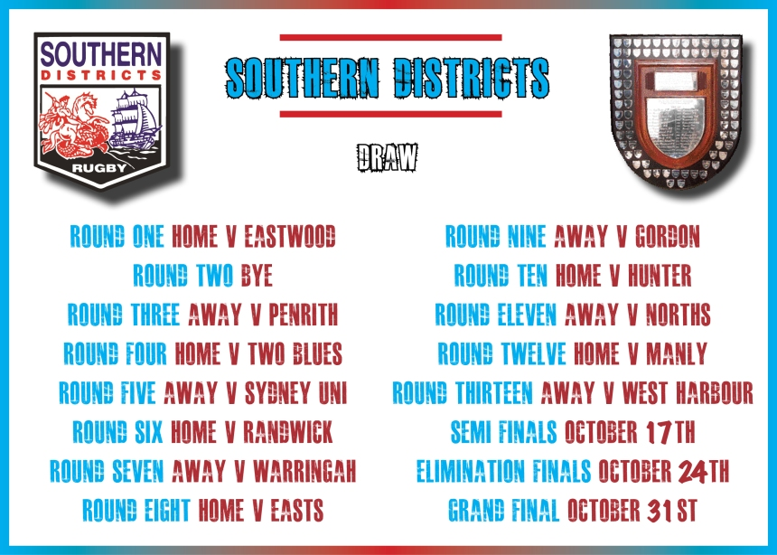 Souths Draw