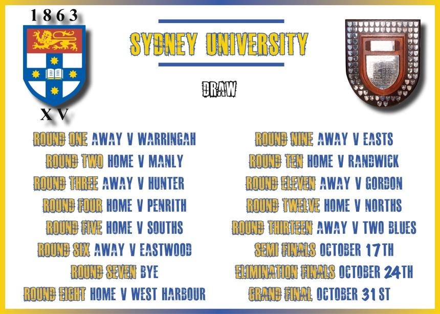 Sydney Uni Draw