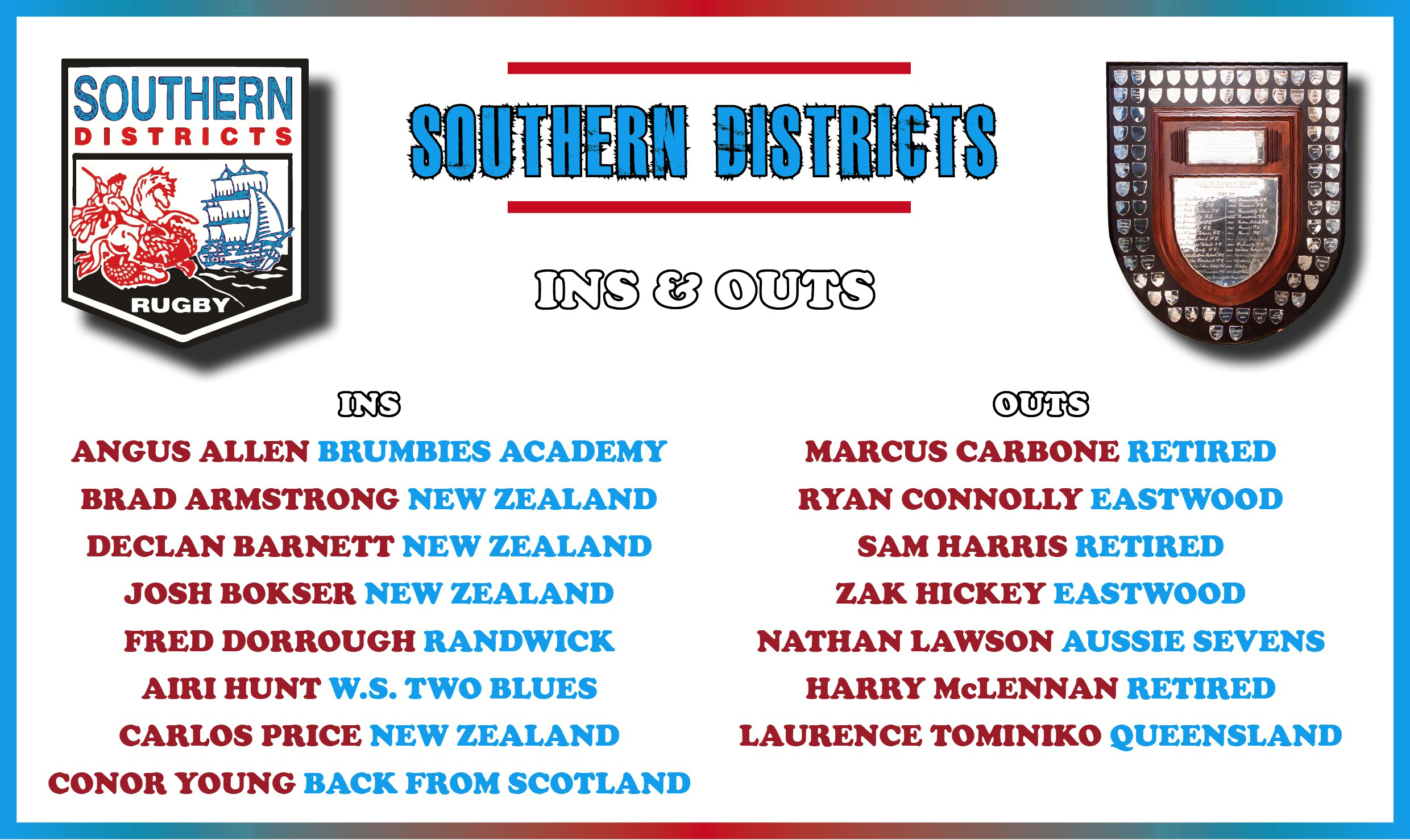 Souths Ins and Outs