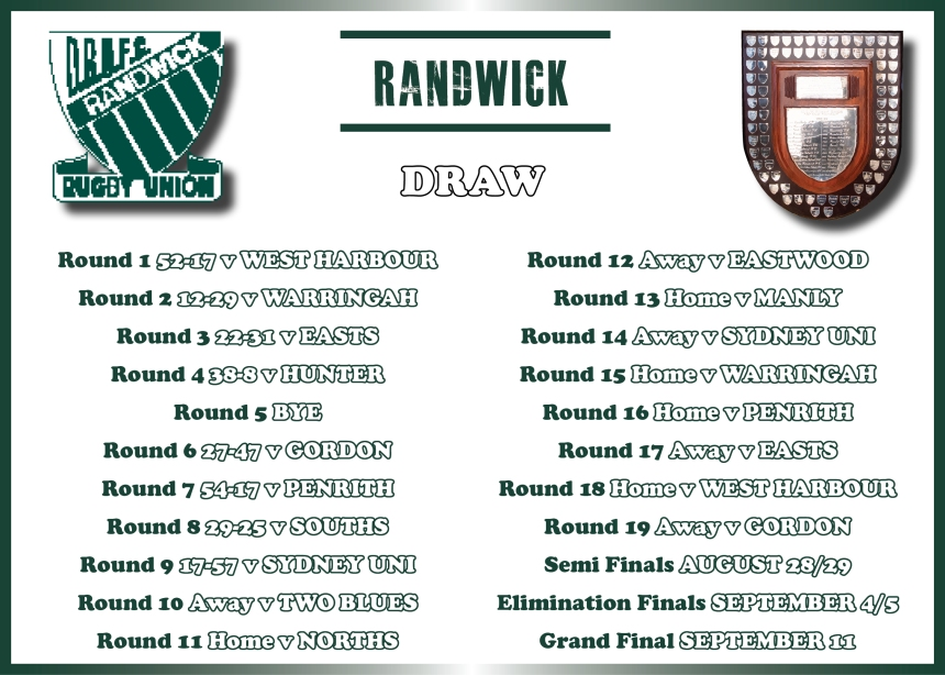 Randwick Results